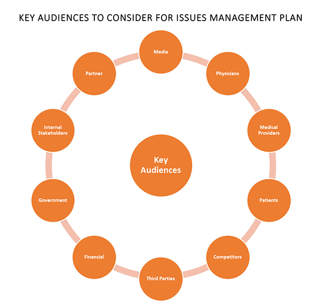 BTN-New-Key-Audiences-to-Consider